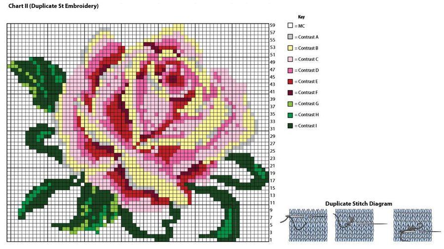 Рисунок цветка для вязания
