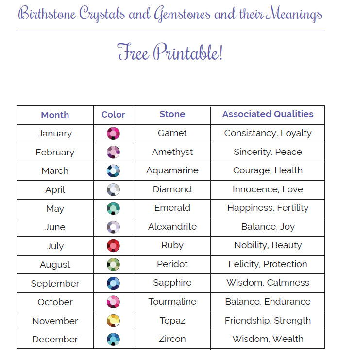 Monthly Birthstone Printable Guide Allfreejewelrymaking Com