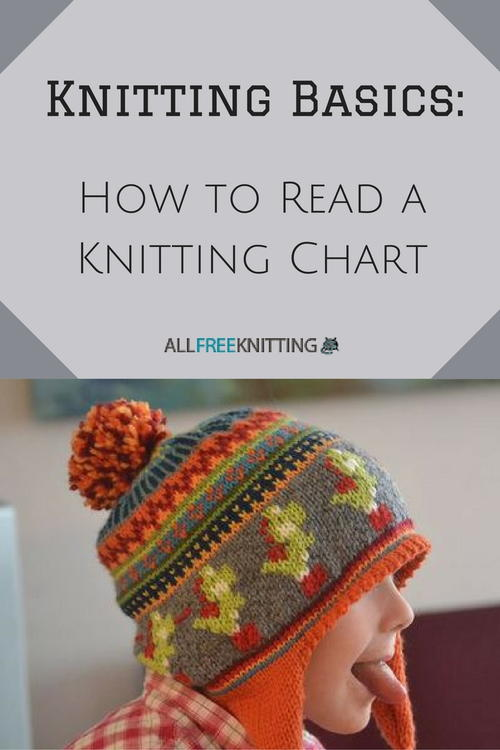 Learn To Read Knitting Patterns : Knitting Basics: How to Read a Knitting Chart AllFreeKnitting.com