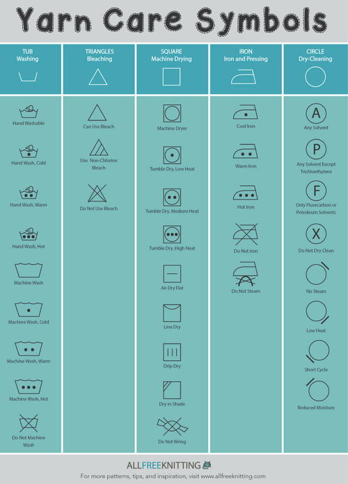 Knit Wash Care Symbols