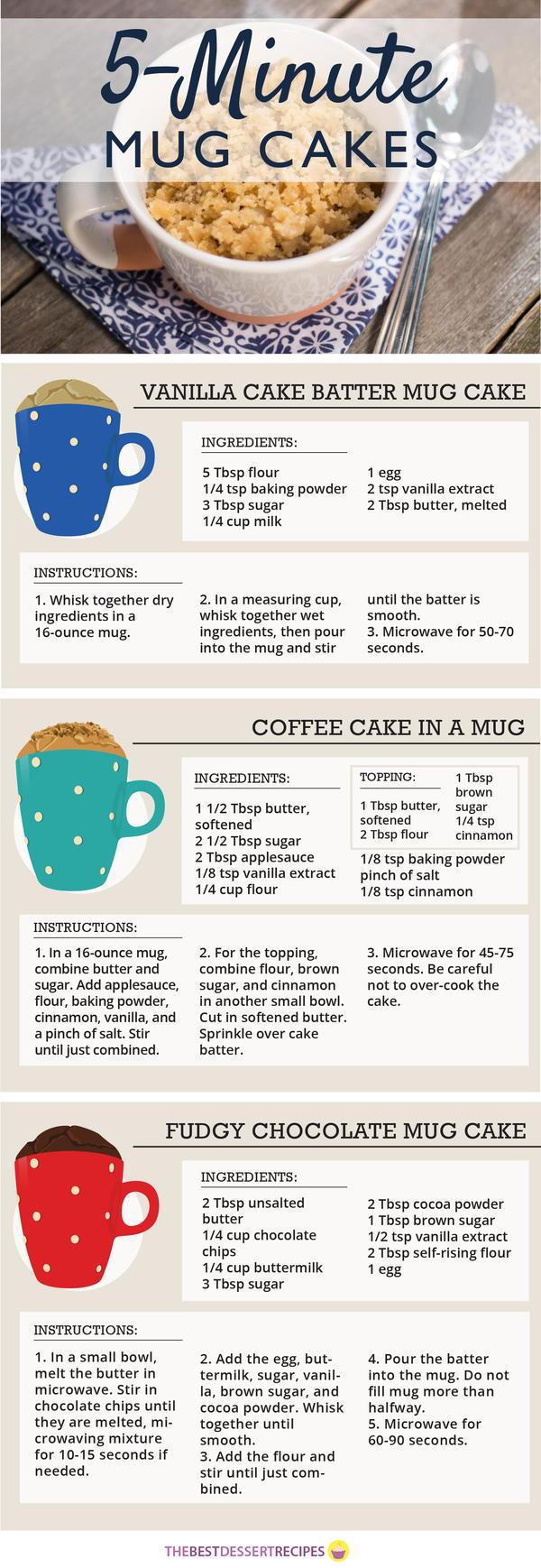 5 Minute Mug Cakes Thebestdessertrecipes Com
