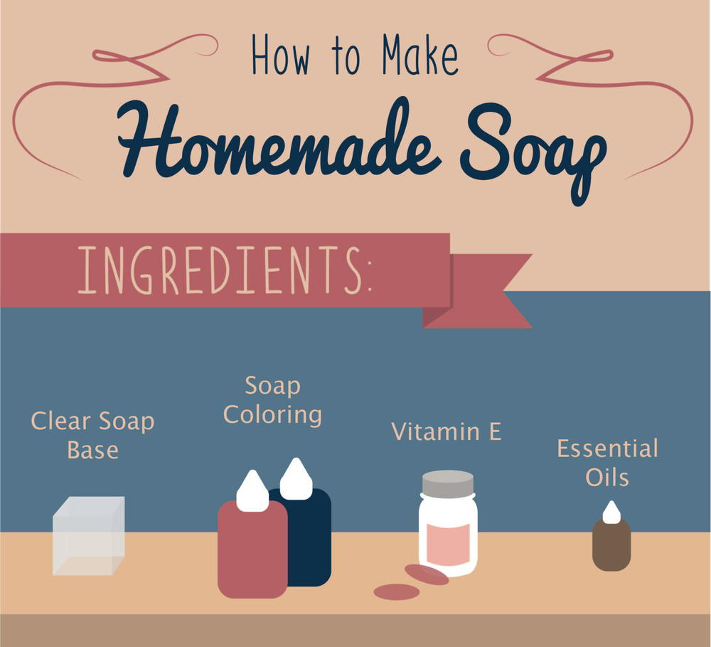 How To Make Homemade Soap Diyideacenter Com