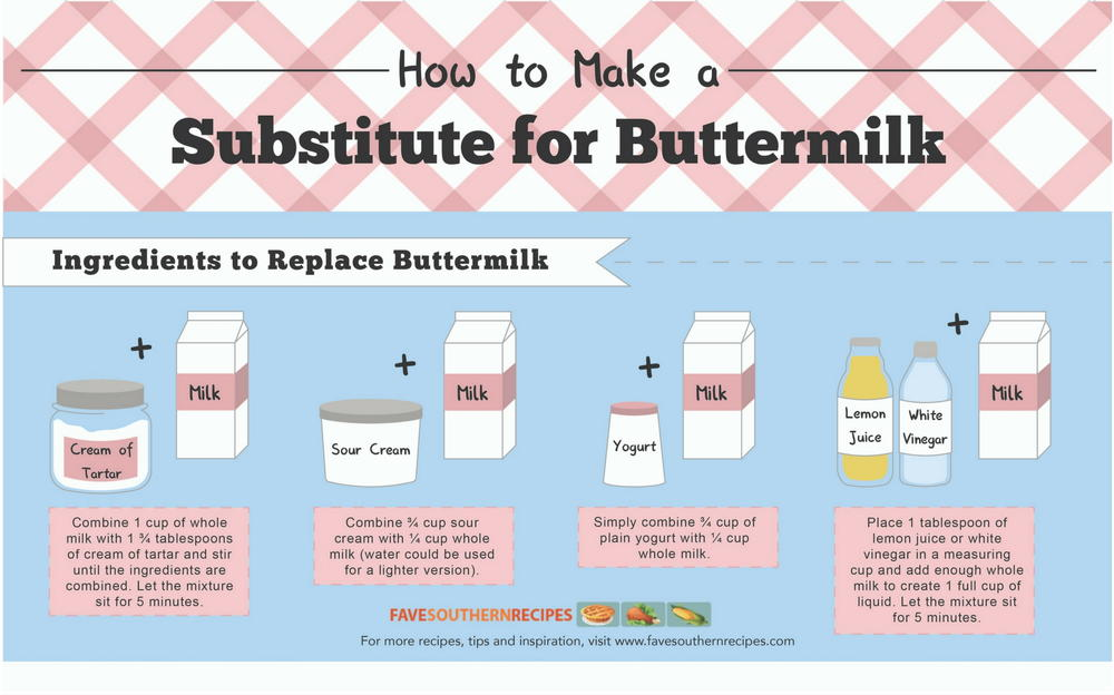 Favesouthernrecipes Com: Southern Cooking Tips: Buttermilk Substitute [Infographic
