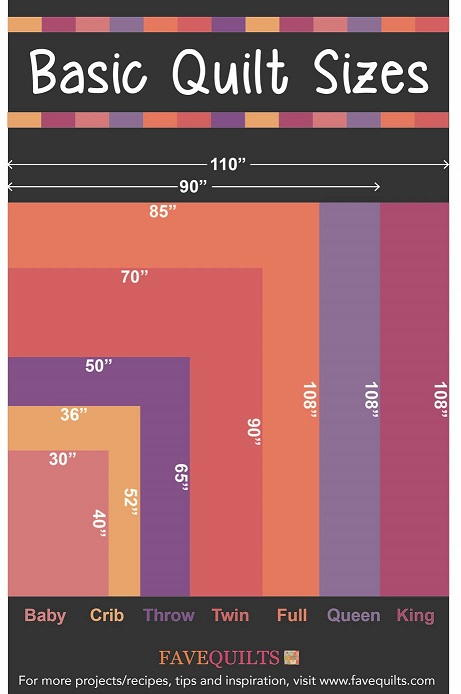 image regarding Printable Quilt Size Chart named Specialist in the direction of Quilt Dimensions