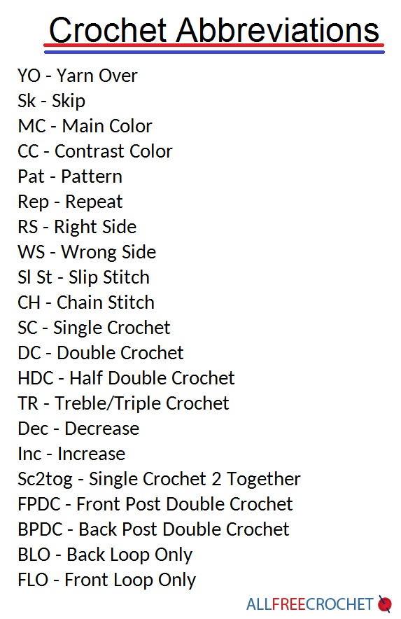 Crochet Stitch Guide Abbreviations : Crochet Abbreviations AllFreeCrochet.com