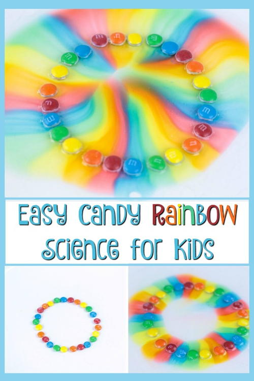 M&M Rainbow Science Experiment for Kids