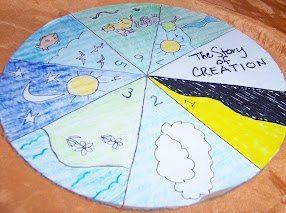 creation craft ideas for creation story seven days of creation wheel allfreekidscrafts 7649