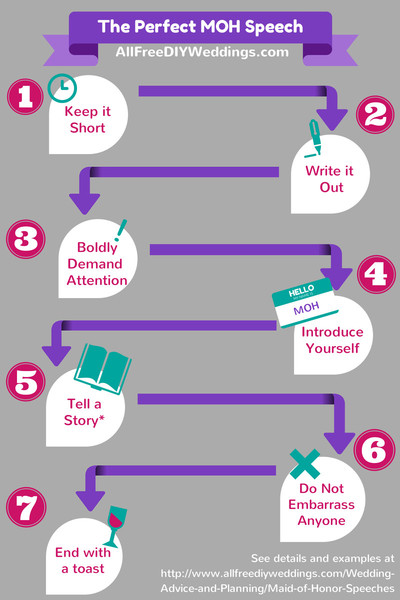 graphic about Maid of Honor Printable Planner known as Maid of Honor Tasks