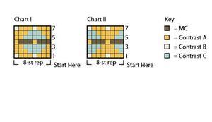 Grandma's Favorite Easy Knit Cowl Charts
