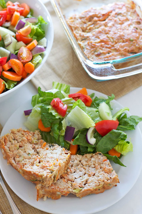 Skinny Girls Healthy Turkey Meatloaf