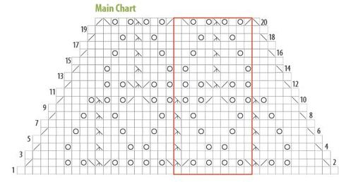 Wild Roses Shawl Main Chart