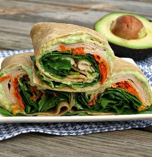Creamy Avocado Turkey Wrap