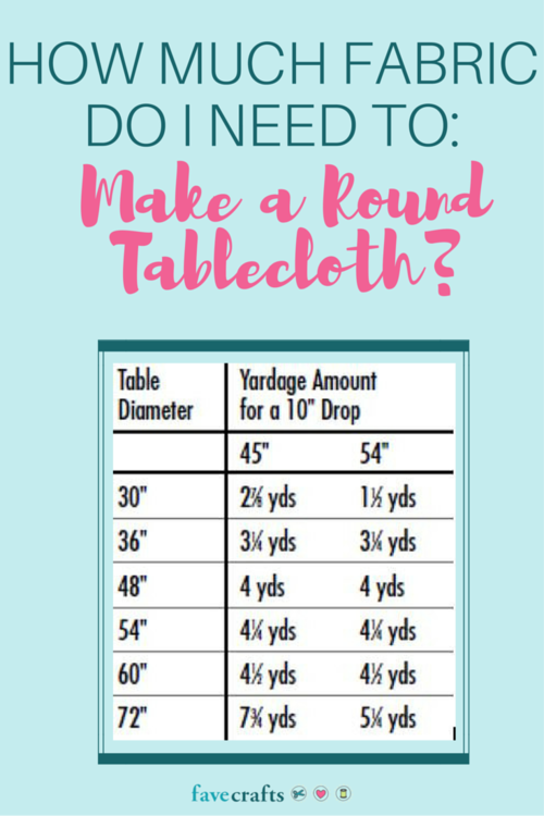 How To Make A Round Tablecloth