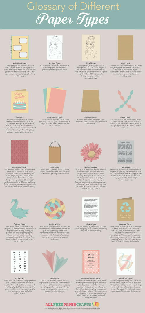 Paper Crafts: Different Paper Types