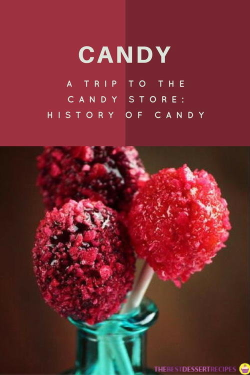 A Trip to the Candy Store the History of Candy
