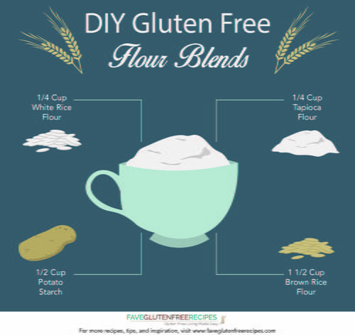 DIY Gluten Free Flour Blends Infographic