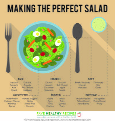 Making the Perfect Salad Infographic