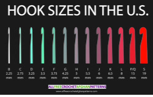 Crochet Hook Sizes A Simple Guide Infographic
