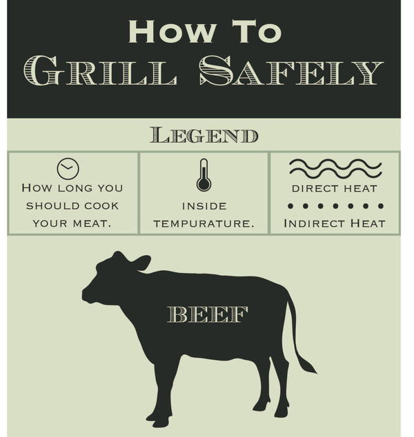 How to Grill Safely