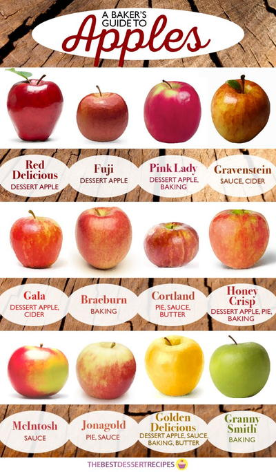 How to Choose the Right Kind of Apples