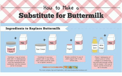 Southern Cooking Tips Buttermilk Substitute