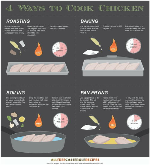Casserole Cooking Tips Ways to Cook Chicken