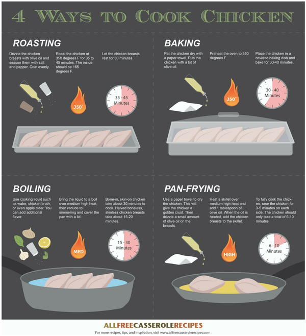 4 Ways to Cook Chicken