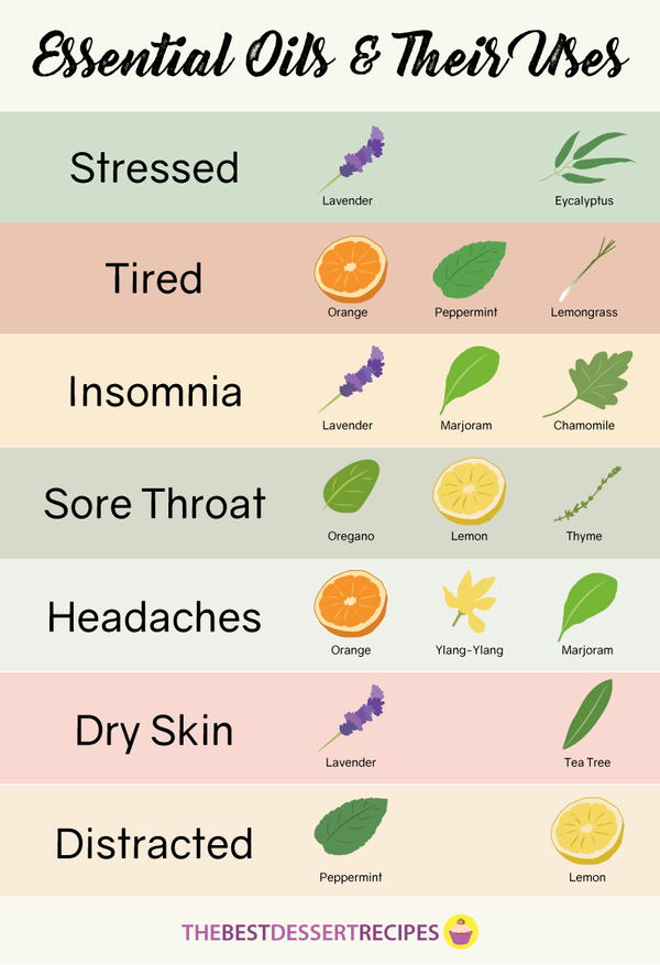 Essential Oils + How to Use Them