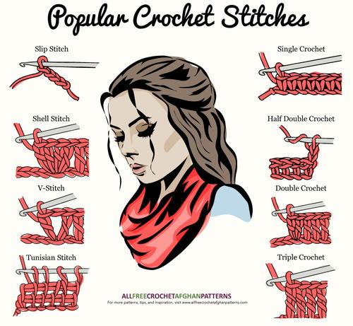 Popular Crochet Stitches Infographic
