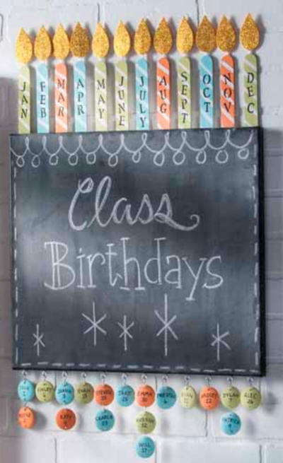 Birthday Board Classroom Sign
