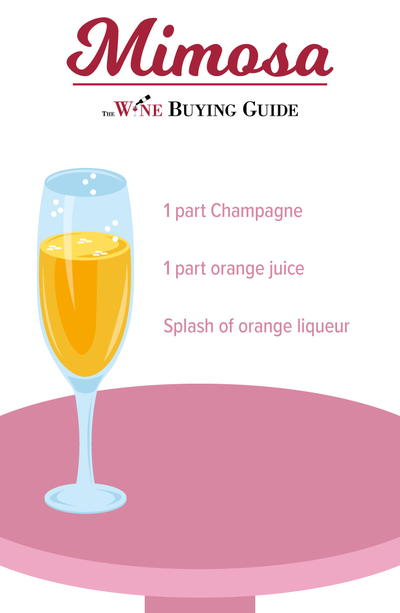 How to make a mimosa infographic