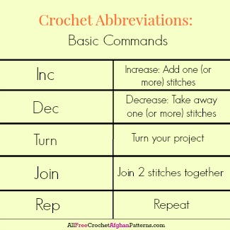 Crochet Abbreviations: Commands