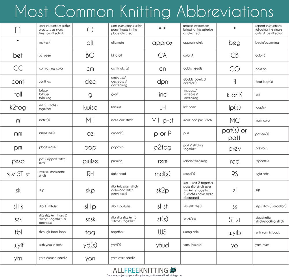 Knitting Kfb Abbreviations : Most common knitting abbreviations allfreeknitting