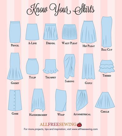 Know Your Skirts Guide Infographic