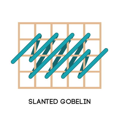 Slanted Gobelin