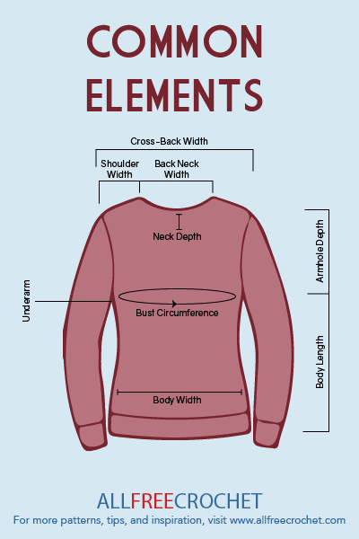 How to Crochet a Sweater - Measurements