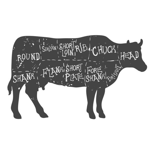 Cuts of beef diagram