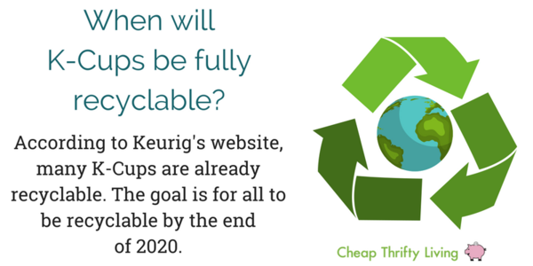 When will K-Cups be fully recyclable?