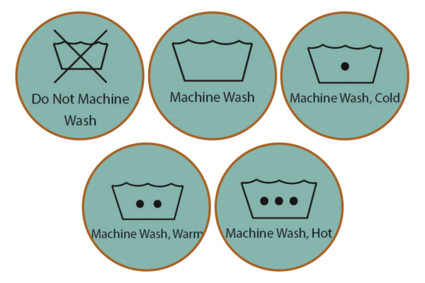 Machine Washing Symbols