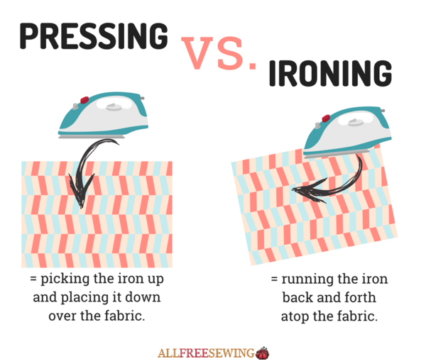 Pressing vs Ironing