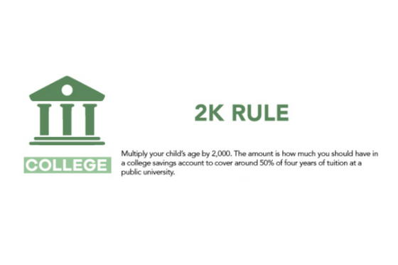 The 2K Rule for College Savings