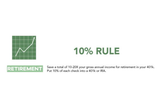 The 10% Rule for Retirement