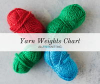 Yarn Weight Categories 101