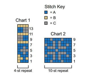Fair Isle Knit Hat Pattern Allfreeknitting Com