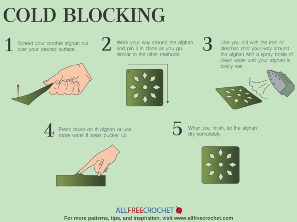 Cold Crochet Blocking Infographic