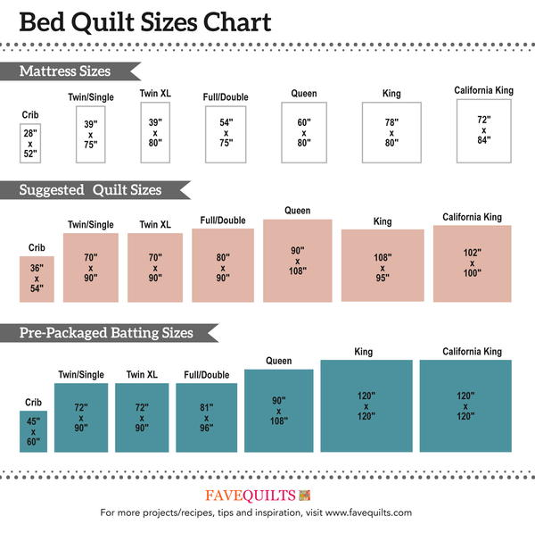 Bed Quilt Size Chart
