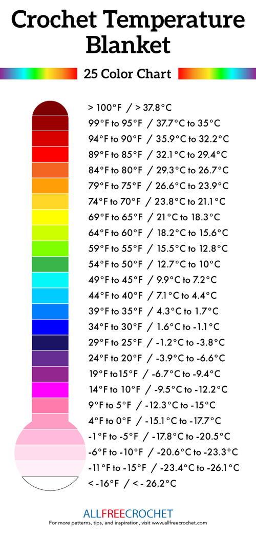 crochet temperature blanket charts  free downloads