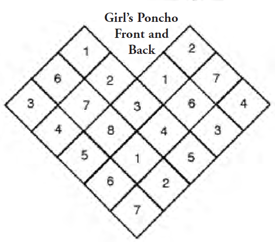 Poncho Set diagram