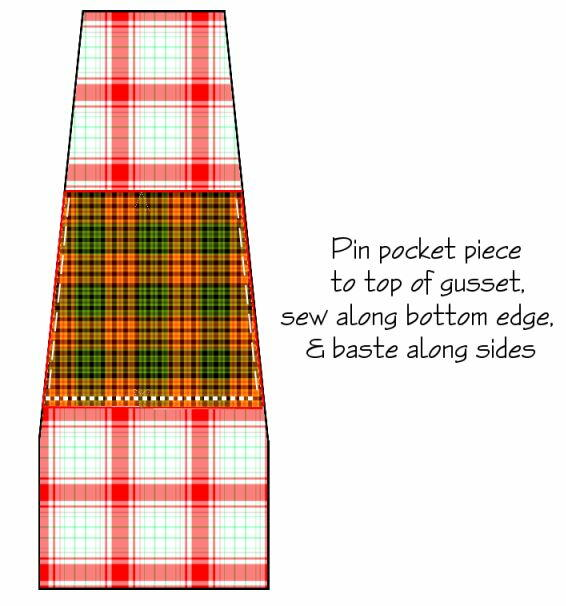 Image shows an illustration for where to place and pin gusset pockets.
