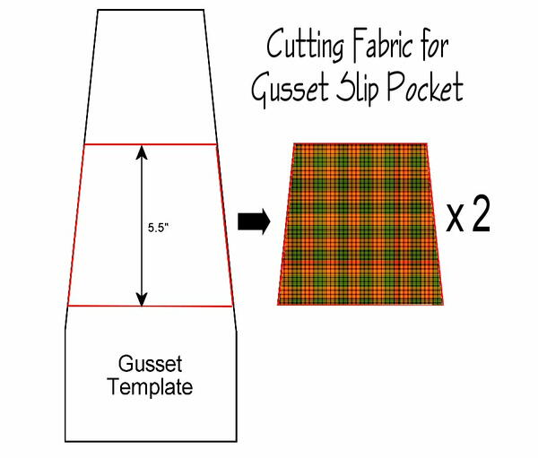 Image shows an illustration for measuring fabric for gusset pockets.